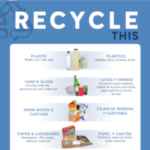 Recycle This Poster image